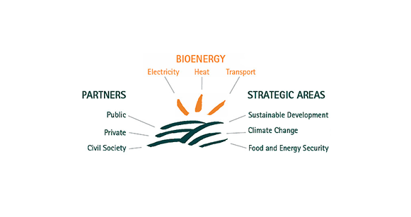 GBEP   Website  www.globalbioenergy.org